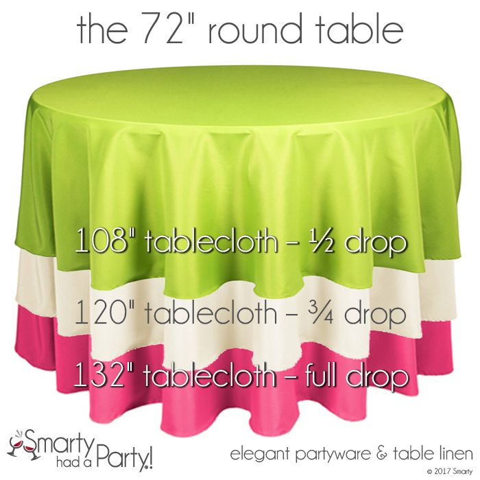 """Here is a tablecloth size guide for the 72"""" round table. To view the entire tablecloth size guide for round tables, take a look at the entire guide. #TableclothSizeGuide 