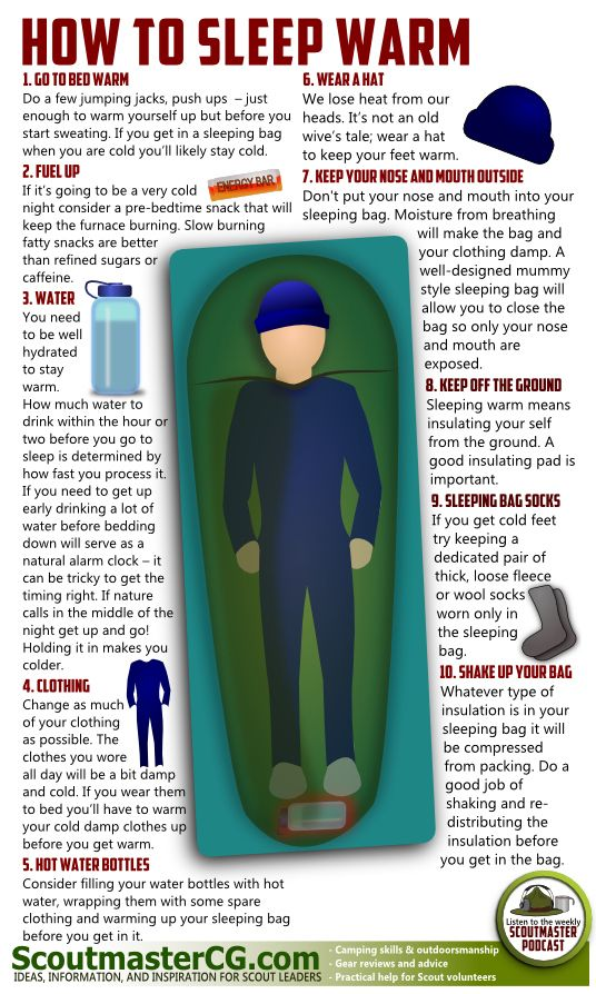 How to Sleep Warm | 22 Absolutely Essential Diagrams You Need For Camping