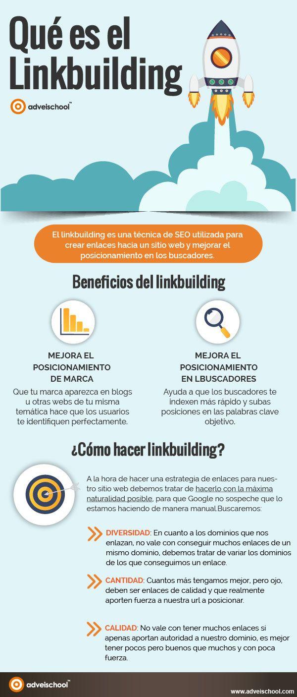 Hola: Una infografía sobrequé es LinkBuilding. Vía Un saludo