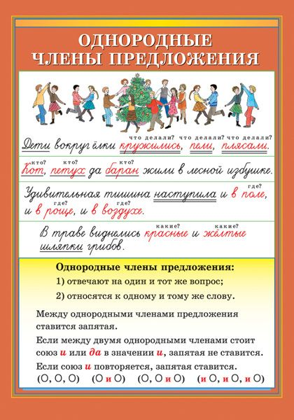 Однородные члены предложения - Наглядные и раздаточные материалы - издательство…