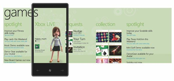 Windows Phone 7: the complete guide -- Engadget