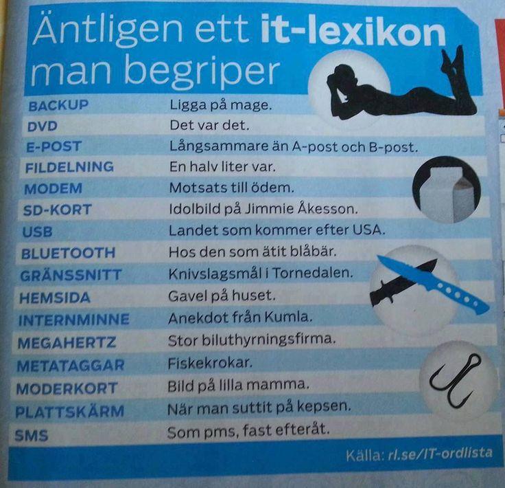 IT-lexikon