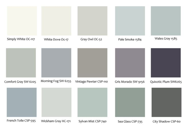 Favorite Neutral Paint Colors, Choosing the Perfect Paint Colors for Your Home
