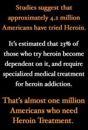 heroin addiction and its effects Often times the signs of heroin addiction can be difficult to identify one of the most important steps in the recovery journey is understanding the signs, symptoms.