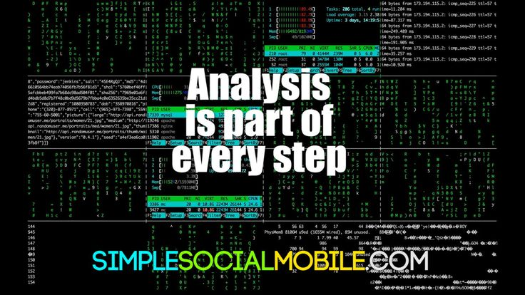 Analyse every step. It matters!