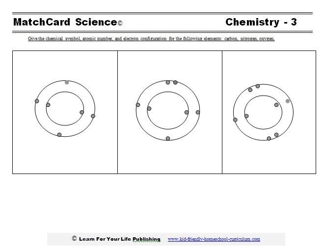 18 best homeschool images on Pinterest Physical science, Physics - atomic structure worksheet