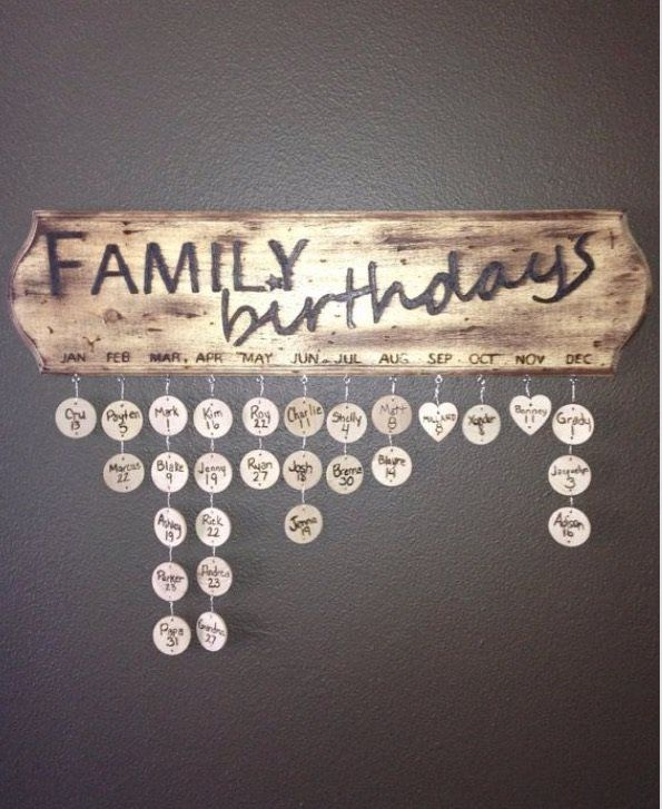 Love this Birthday Board!