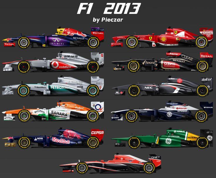 Formula One sponsorship liveries  Wikipedia