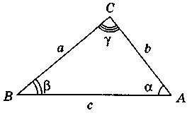 Застосування розв'язування трикутників у прикладних задачах - ГЕОМЕТРІЯ - Уроки для 9 класів - конспекти уроків - План уроку - Конспект уроку - Плани уроків - розробки уроків з математики