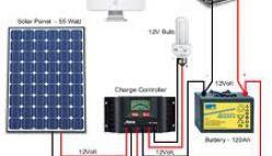 DIY Solar Panel Installation Secret Guide