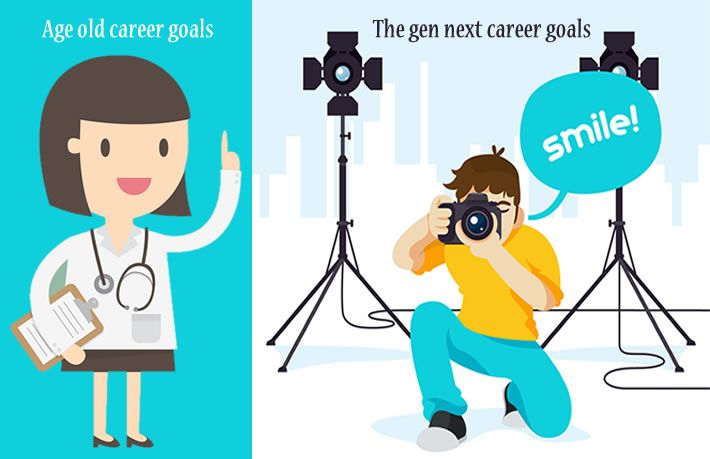 Which one will you choose?  About the age old jobs you might get advice very easily. But, seldom does anyone help you with the new era career options.  So, what are these career opportunities and how much are these beneficial?  Click  on the link below to read the full article  http://mapmystudy.blogspot.in/2016/07/the-road-not-taken-fresh-and-new-career.html  If you liked the article please do visit our website https://www.mapmystudy.com/ for more details on education and abroad…