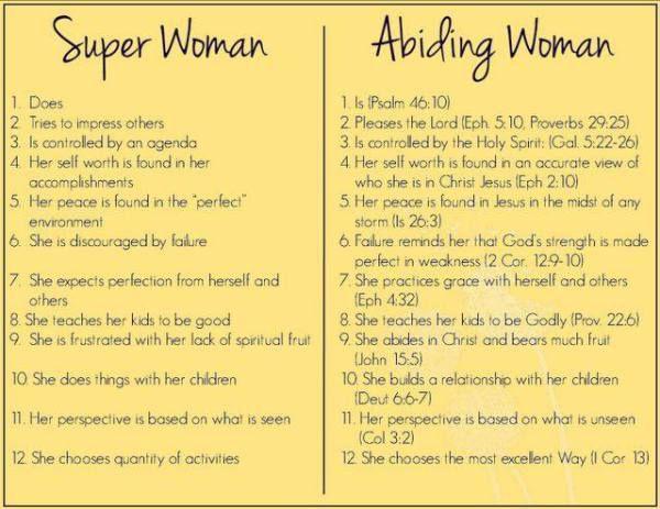 Super woman   God is faithful