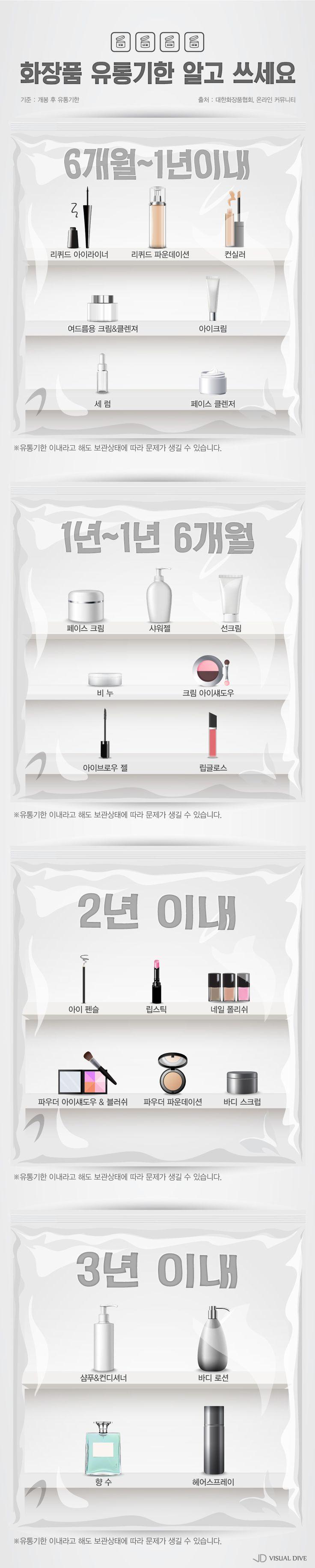 품목마다 다른 '내 화장품의 유통기한' [인포그래픽] #Cosmetics / #Infographic ⓒ 비주얼다이브 무단 복사·전재·재배포 금지