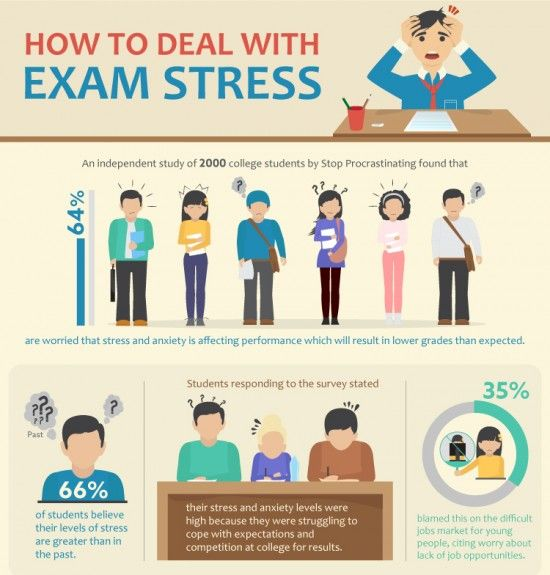 How to Deal With Exam Anxiety Infographic