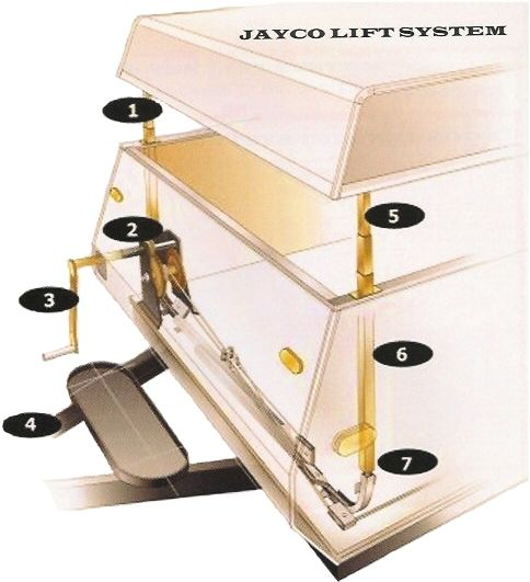 Understanding Camping Trailers Roof Lift Systems Custom Cylinders