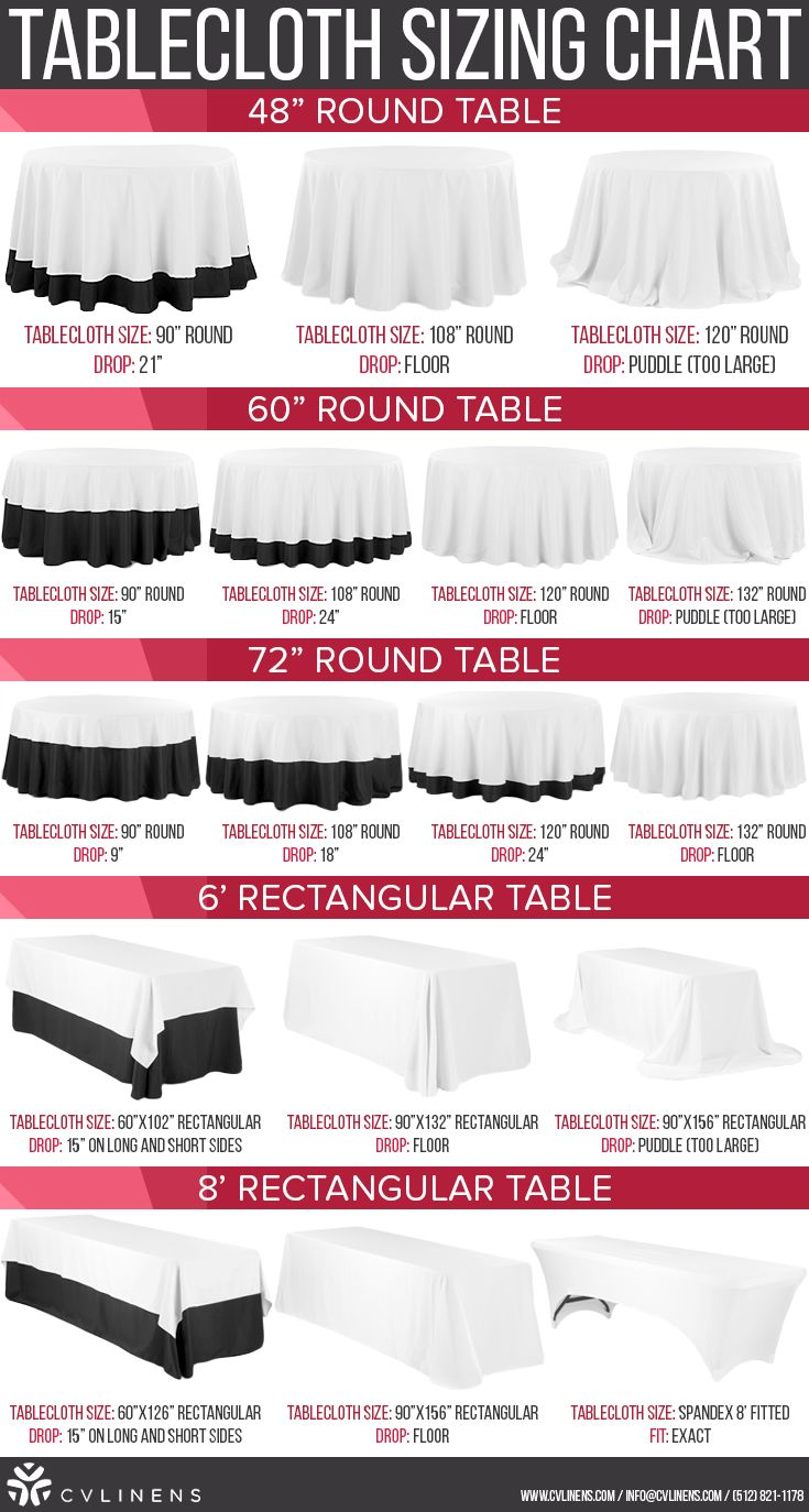 Simple chart for common tablecloth sizes | Ever wonder what size table linen you need for your wedding or event? | Pin for easy reference later!