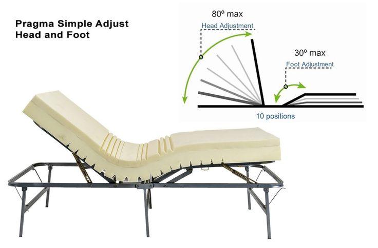 Adjustable Bed Frames Queen