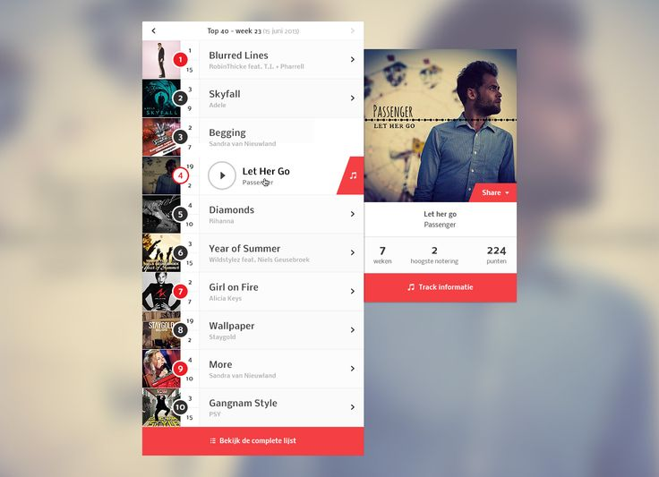 Dribbble - top40-lijst.jpg by Supersteil UI Design music player
