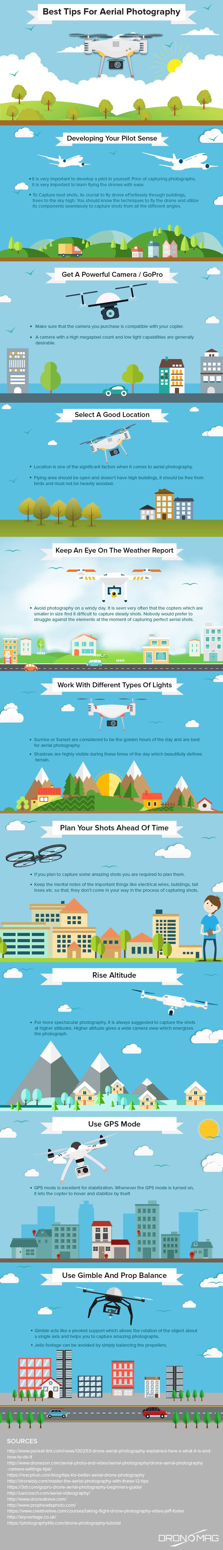 Tips for Using Drone for Aerial Photography Infographic. Topic: camera, gadget