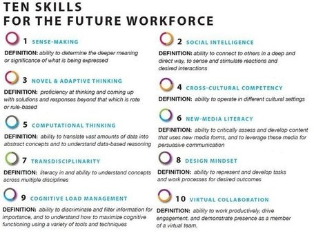 the 21st century workforce Prepared for the us department of labor lynn a karoly, constantijn w a panis the 21st century at work forces shaping the future workforce and workplace in the united states.