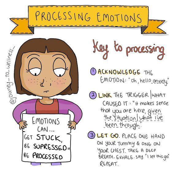 Processing Emotions - Digital File Download   Wellness & Personal