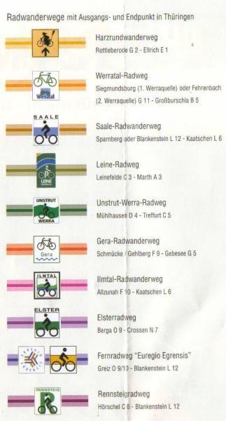 Fernradwege Thüringen Logos
