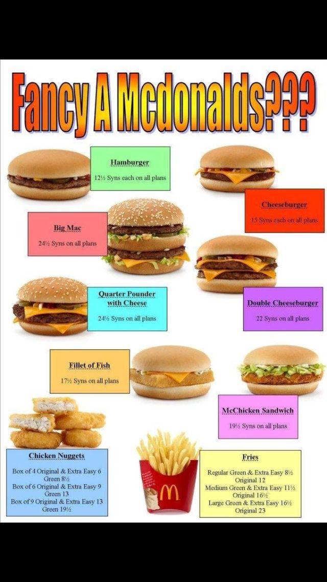 Slimming world McDonald's