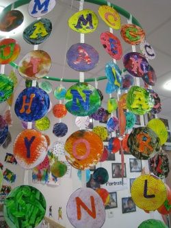 Children sort circle letters to make their name, then string up and hang in classroom. ABC Garland
