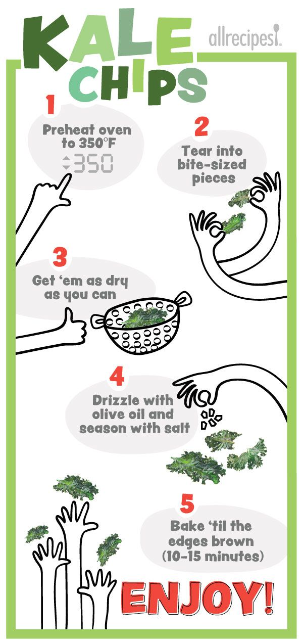 Follow the fun cartoon graphics and see how easy it is to make baked kale chips right in your own oven.