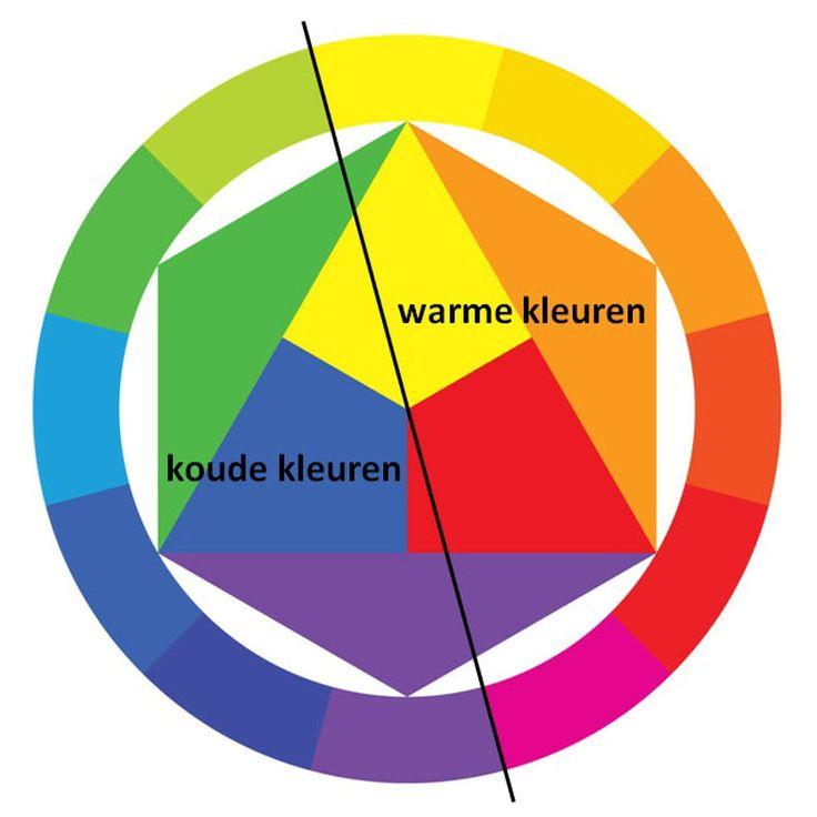 aan de linkerkant van de streep staan de koude kleuren en aan de rechterkant de warme kleuren.