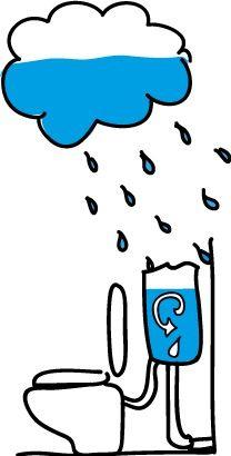Regenwater