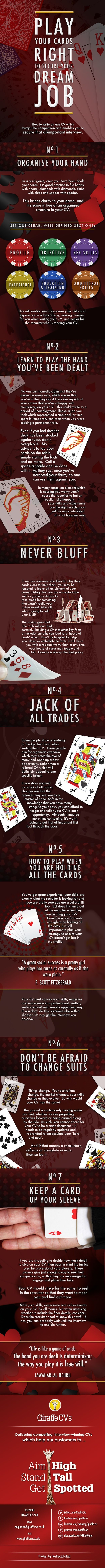 How to Play Your Cards Right infographic. A neat infographic with helpful tips to securing that dream job.