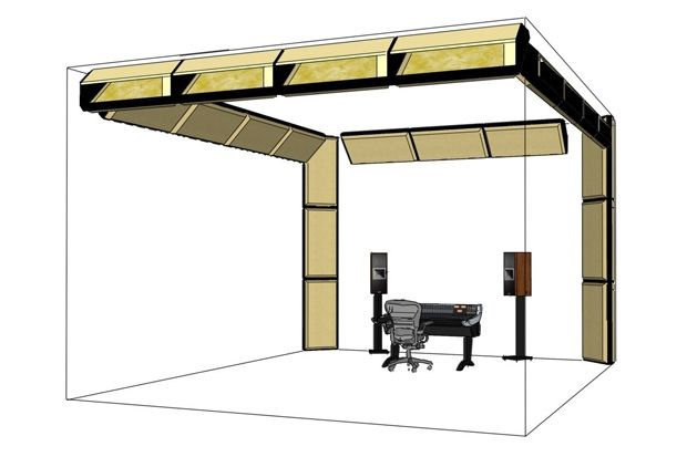 Bass Traps 101 – Your Ultimate Guide to Bass Trap Placement Corner bass trapping: Soffit bass trap around ceiling perimeter with floor-to-ceiling bass traps in the corners.