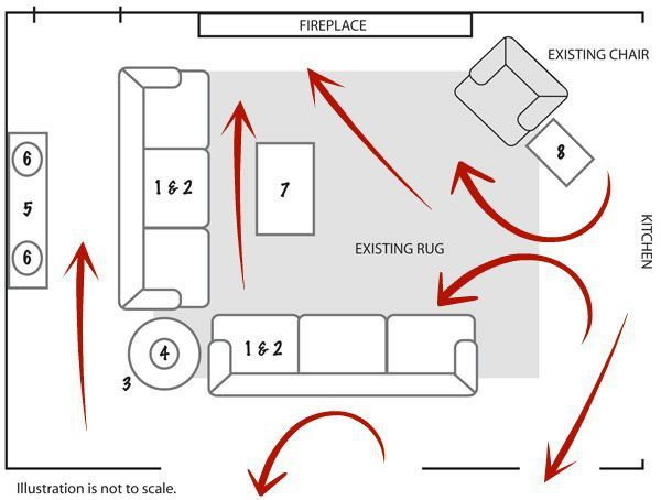 Solve My Problem: Furniture Arrangement Tips