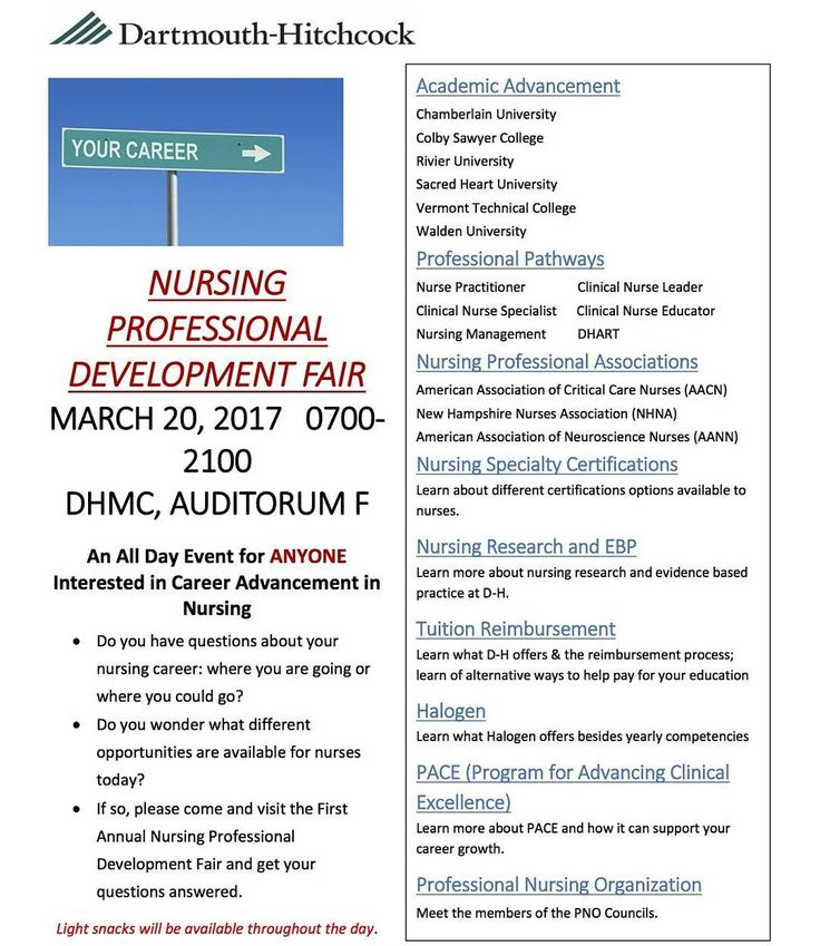 Research & Education Council hosts the first Nursing