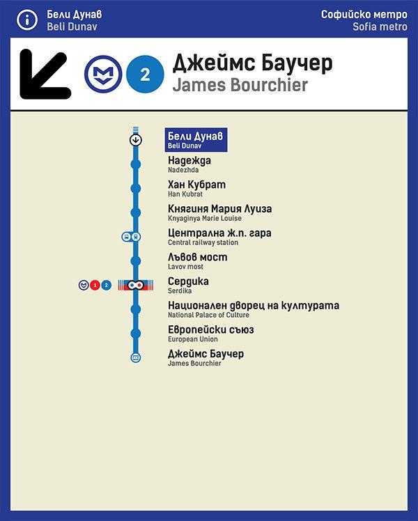 Navigation sign for Sofia metro