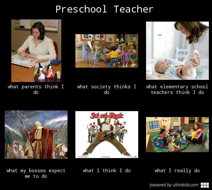 Preschool Teacher ---what people really think I do