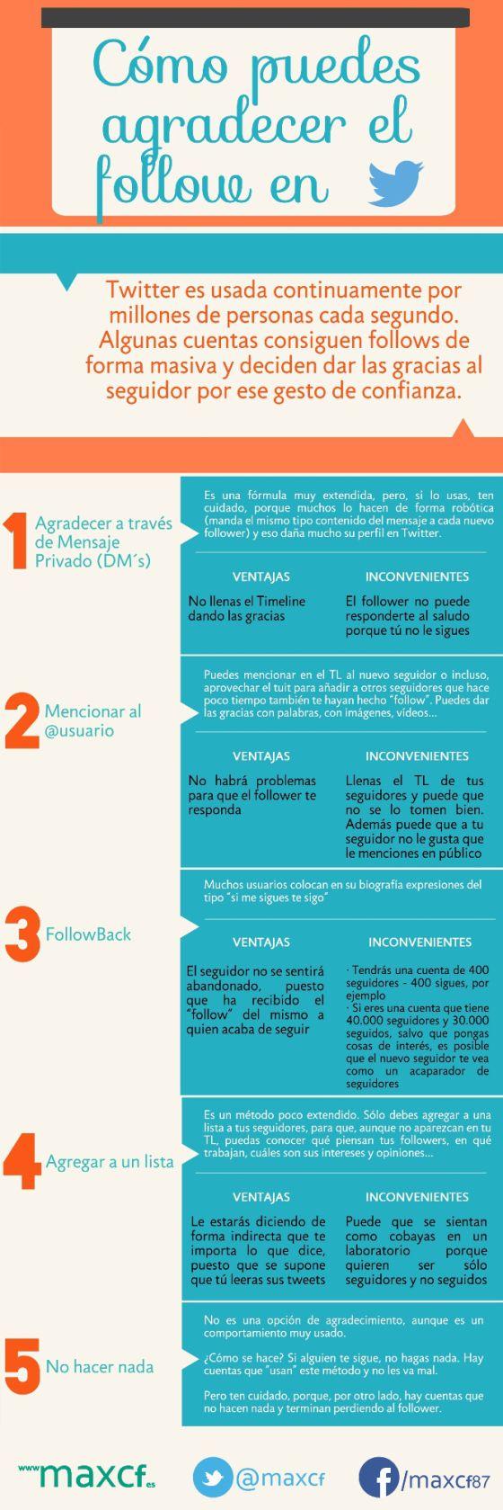 Cómo agradecer un follow en Twitter #infografia #infographic #socialmedia