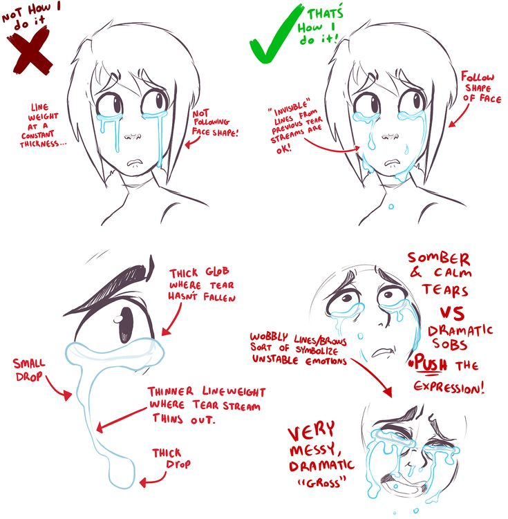 Heyyy, @mastermeg commissioned me for a little tutorial on how I personally draw tears! I don't believe there is any right and wrong way to go about it, just have fun and do it how you like! This is...