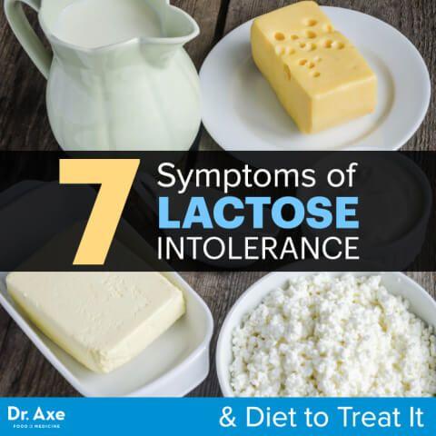 Lactose Intolerance - Dr.Axe