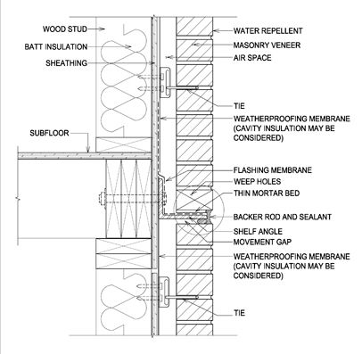 Shelf Angle Support At Floor Level Wood Detail W2