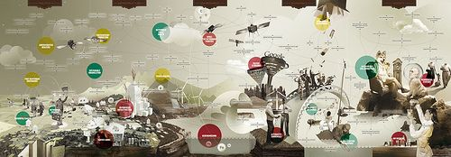 We will be here - Map of the Future - by densitydesign, via Flickr