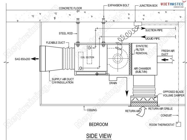 Typical Installation For Fan Coil Unit Chi Tiết Lắp đặt