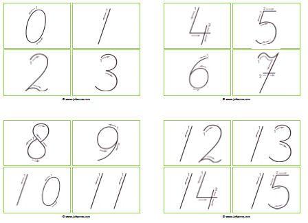 Voorbereidend schrijven van cijfers