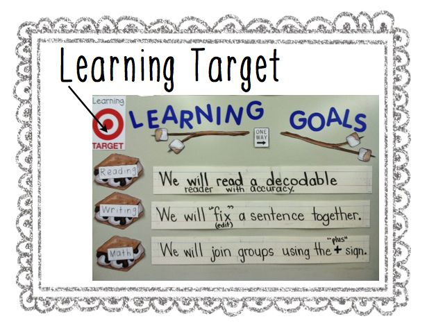 Primary Possibilities: Student Learning Objectives