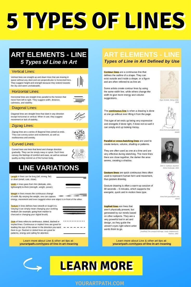 5 Types Of Line In Art Their Meaning And When To Use Them Types Of Lines Art Types Of Lines Art