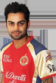 Virat Kohli-Indian Batsmen