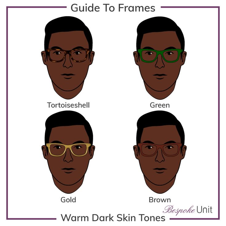 How To Choose Glasses The Best Glasses For Face Shape Skin Colour Glasses For Face Shape Dark Skin Men Black Man With Glasses