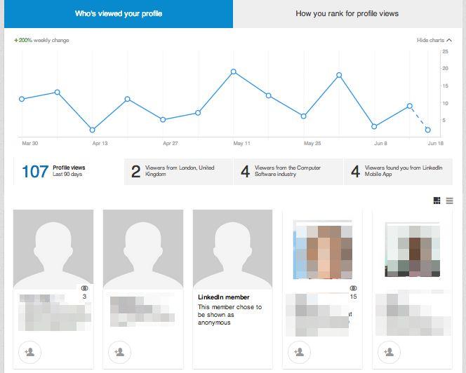 #TYDZIENzLinkedIn Regularnie sprawdzaj, kto odwiedzał Twój profil. #SocjoTips >> http://bit.ly/LinkedIn22Tipy via @Socjomania