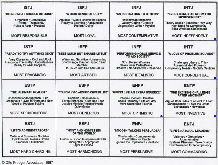Best Mbti Charts Images On   Mbti Personality